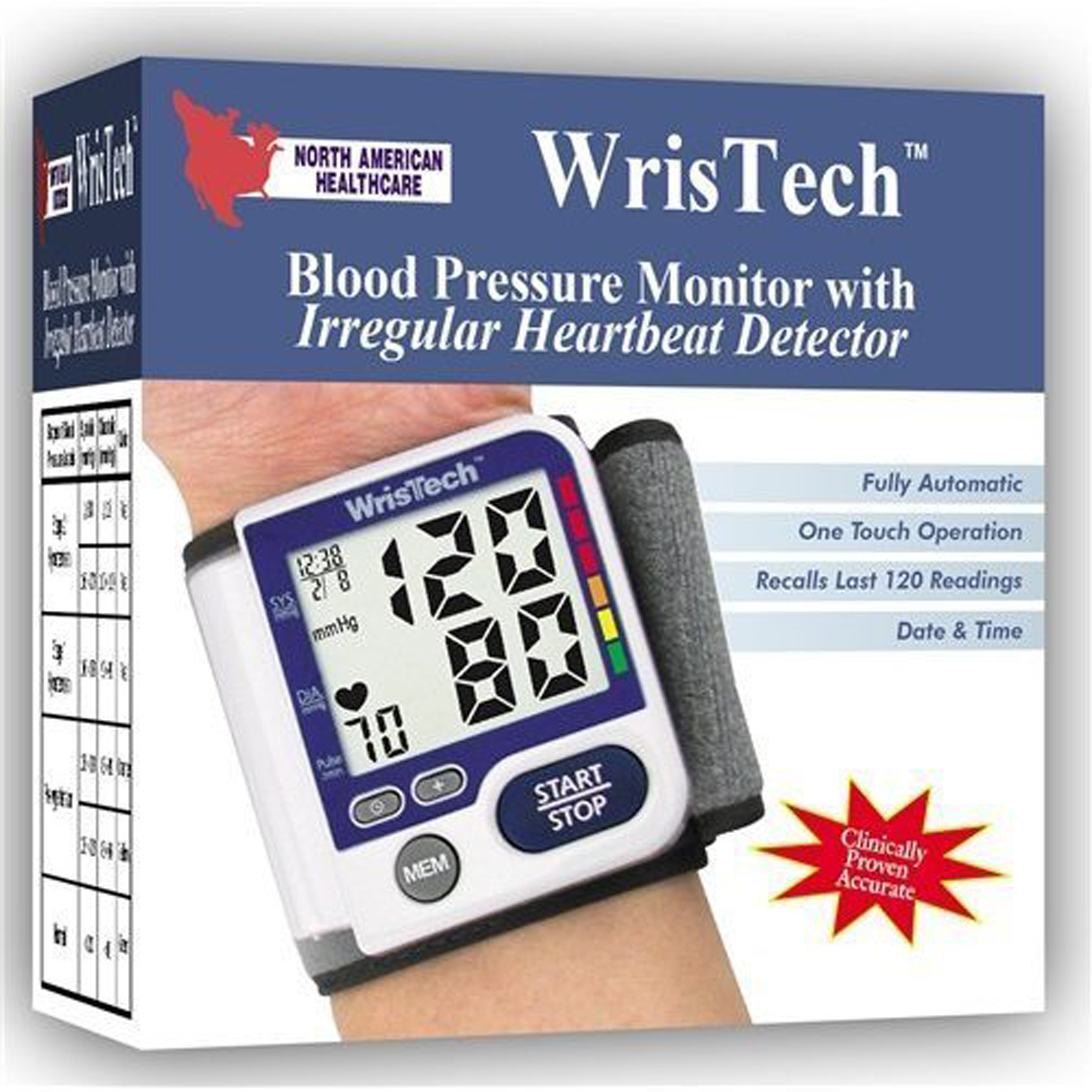 5lP-HEA-WT5864 Wristech Blood Pressure Monitor with Irregular Heartbeat Detector